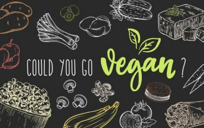 WHAT IS VEGANISM?